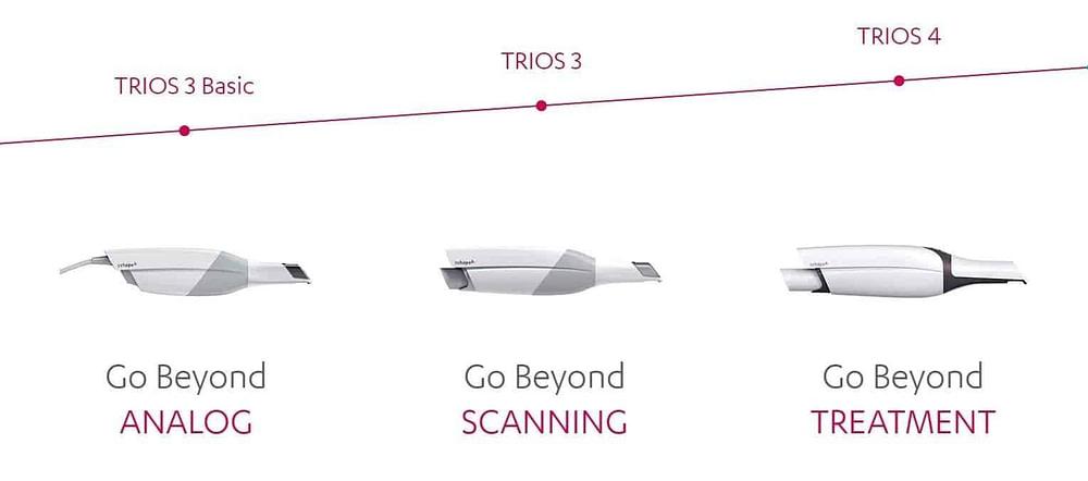 TRIOS-3-TRIOS-4-TRIOS-BASIC-SCANNERS-INTRAORAL-DENTAL-INSTITUTE-OF-DIGITAL-DENTISTRY